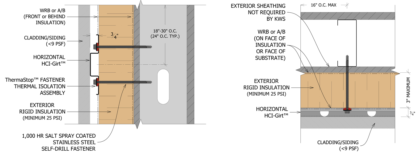 Thermally Broken Cladding Attachment Systems Pace
